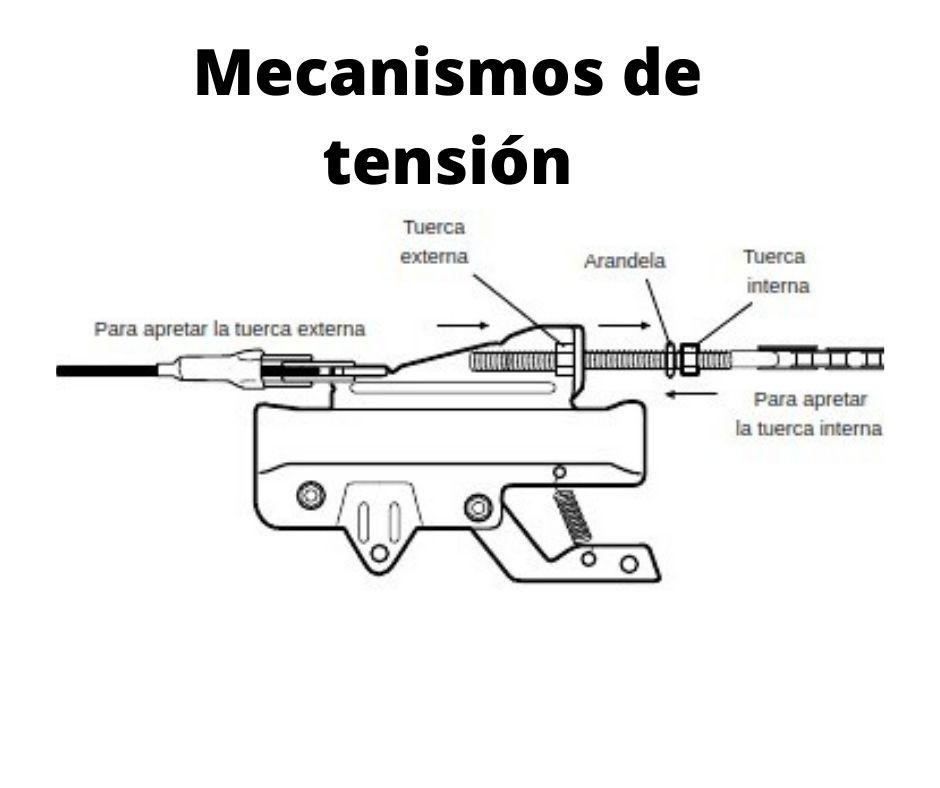 mecanismo de tensión de un portón eléctrico